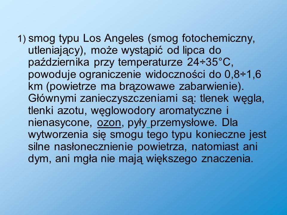1) smog typu Los Angeles (smog fotochemiczny, utleniający), może wystąpić od lipca do października przy temperaturze 24÷35°C, powoduje ograniczenie wi