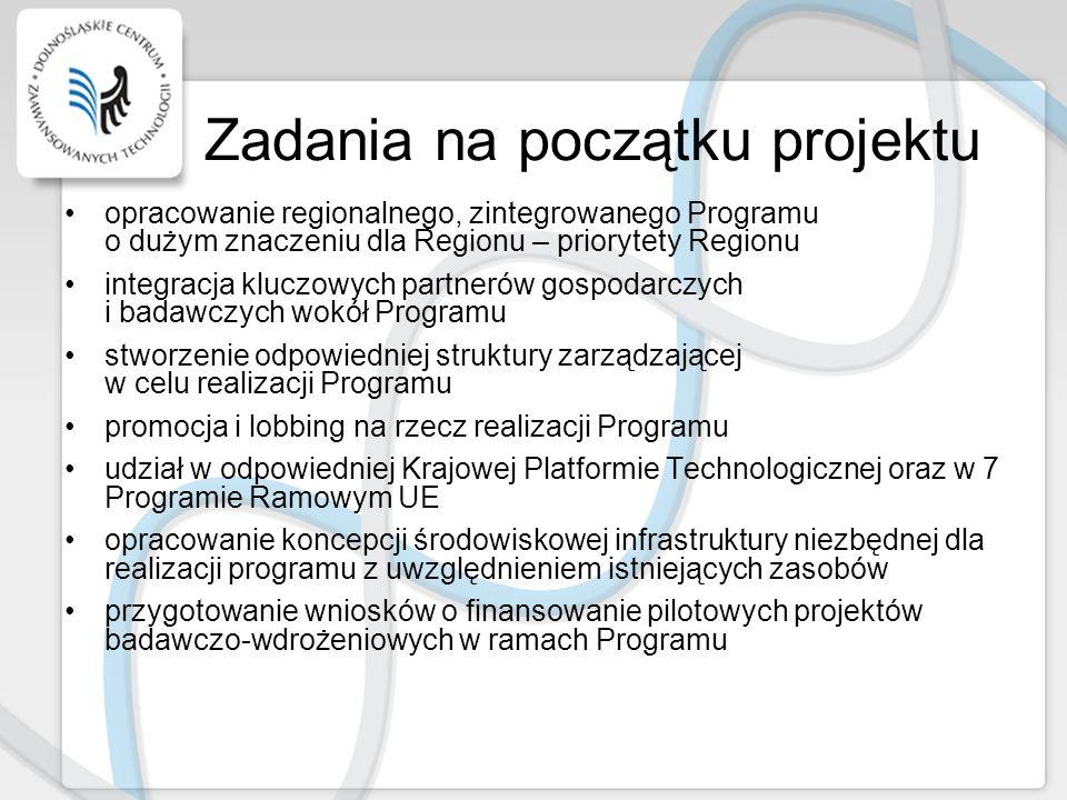 Zadania na początku projektu opracowanie regionalnego, zintegrowanego Programu o dużym znaczeniu dla Regionu – priorytety Regionu integracja kluczowyc