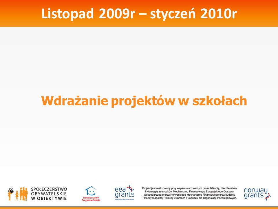 Listopad 2009r – styczeń 2010r Wdrażanie projektów w szkołach