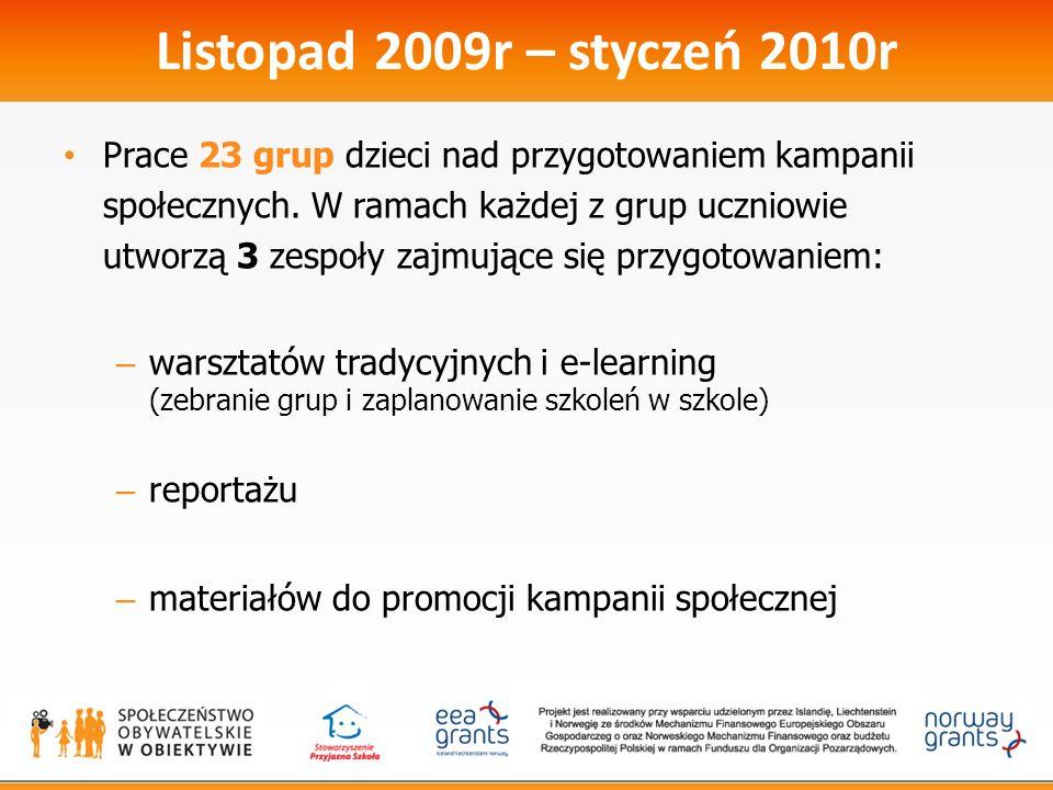 Listopad 2009r – styczeń 2010r Prace 23 grup dzieci nad przygotowaniem kampanii społecznych. W ramach każdej z grup uczniowie utworzą 3 zespoły zajmuj