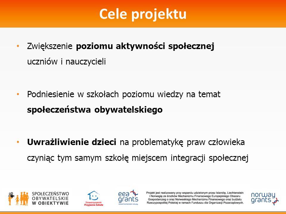 Warsztaty na wyspie Wolin 3 - 5 dzień Od problemu do celu – warsztat uczący pracy metodologią projektową.