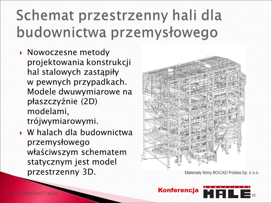 Nowoczesne metody projektowania konstrukcji hal stalowych zastąpiły w pewnych przypadkach. Modele dwuwymiarowe na płaszczyźnie (2D) modelami, trójwymi