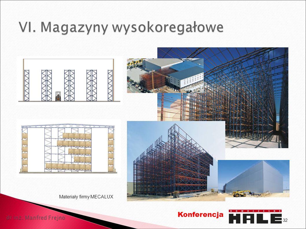 32 Konferencja Materiały firmy MECALUX