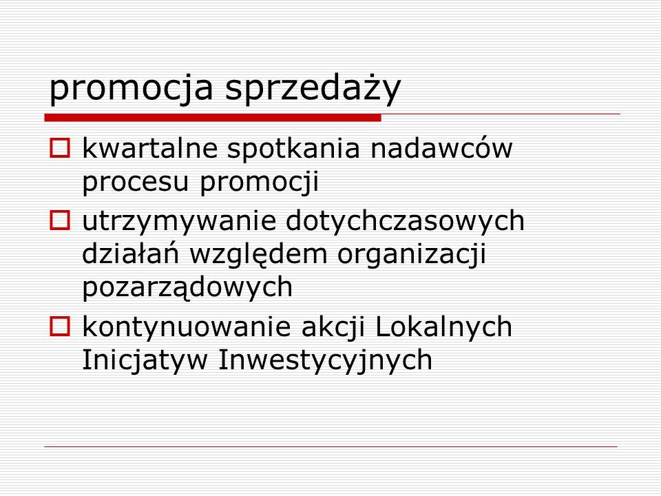 promocja sprzedaży kwartalne spotkania nadawców procesu promocji utrzymywanie dotychczasowych działań względem organizacji pozarządowych kontynuowanie