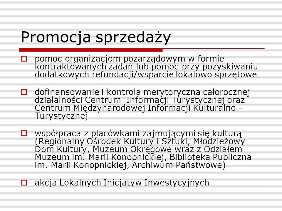 sprzedaż osobista Inwestorzy -> sympozja, targi i konferencje gospodarcze (Spotkania gospodarcze nad Czarną Hańczą, Forum Gospodarcze Rynków Wschodnich w Mikołajkach, Polska Wystawa Narodowa w Kownie, Polska Wystawa Narodowa w Kiszyniowie, Polska Wystawa Narodowa w Kaliningradzie oraz wystawy meblowe w Kopenhadze i Lahti) organizowane są także indywidualne spotkania
