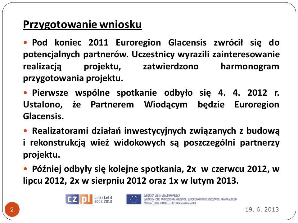 Przygotowanie wniosku 19. 6. 2013 2 Pod koniec 2011 Euroregion Glacensis zwrócił się do potencjalnych partnerów. Uczestnicy wyrazili zainteresowanie r