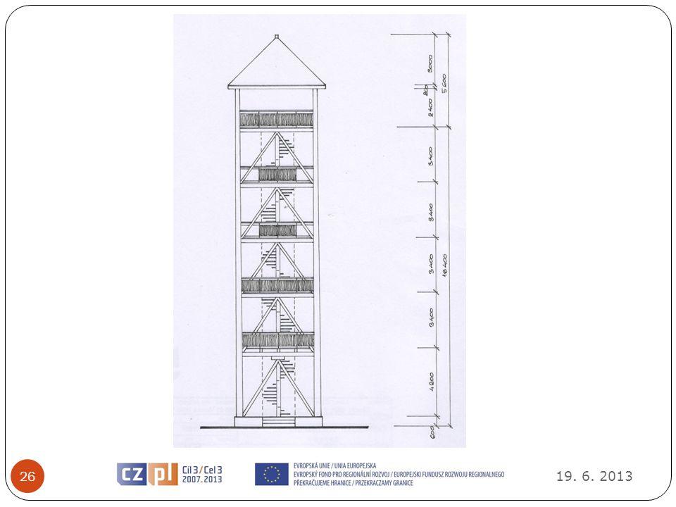 Poszczególne działania partnerów 19.6. 2013 27 Partner projektu BRANKA, o.p.s.
