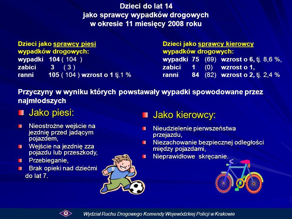 Dzieci jako sprawcy piesi wypadków drogowych: wypadki 104 ( 104 ) zabici 3 ( 3 ) ranni 105 ( 104 ) wzrost o 1 tj.1 % Przyczyny w wyniku których powsta