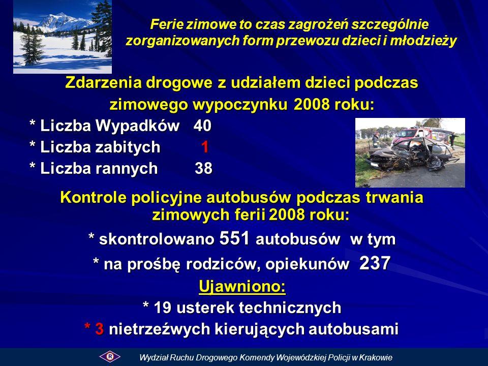 Zdarzenia drogowe z udziałem dzieci podczas zimowego wypoczynku 2008 roku: * Liczba Wypadków 40 * Liczba zabitych 1 * Liczba rannych 38 Kontrole polic