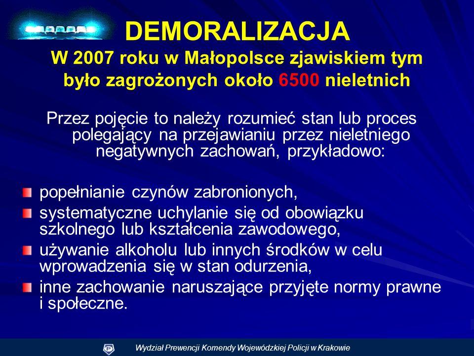 DEMORALIZACJA W 2007 roku w Małopolsce zjawiskiem tym było zagrożonych około 6500 nieletnich Przez pojęcie to należy rozumieć stan lub proces polegają