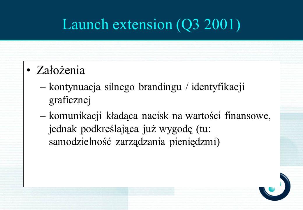 GfK Navigator* Strategic U&A Założenia –kontynuacja silnego brandingu / identyfikacji graficznej –komunikacji kładąca nacisk na wartości finansowe, jednak podkreślająca już wygodę (tu: samodzielność zarządzania pieniędzmi) Launch extension (Q3 2001)