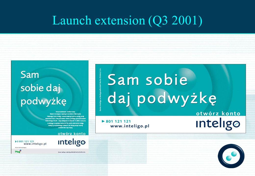 GfK Navigator* Strategic U&A Launch extension (Q3 2001)
