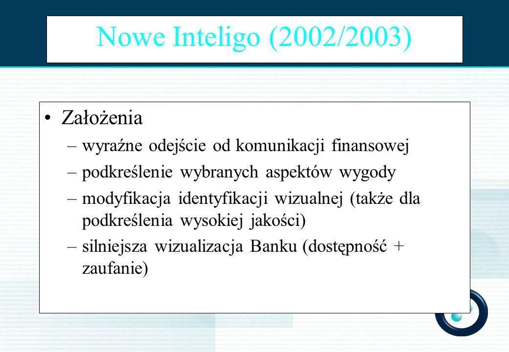 GfK Navigator* Strategic U&A Nowe Inteligo (2002/2003) Założenia –wyraźne odejście od komunikacji finansowej –podkreślenie wybranych aspektów wygody –modyfikacja identyfikacji wizualnej (także dla podkreślenia wysokiej jakości) –silniejsza wizualizacja Banku (dostępność + zaufanie)