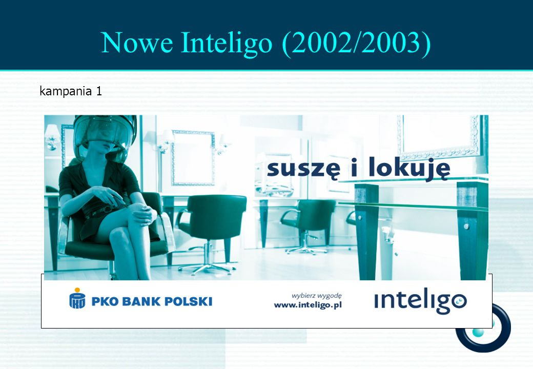 GfK Navigator* Strategic U&A Nowe Inteligo (2002/2003) kampania 1