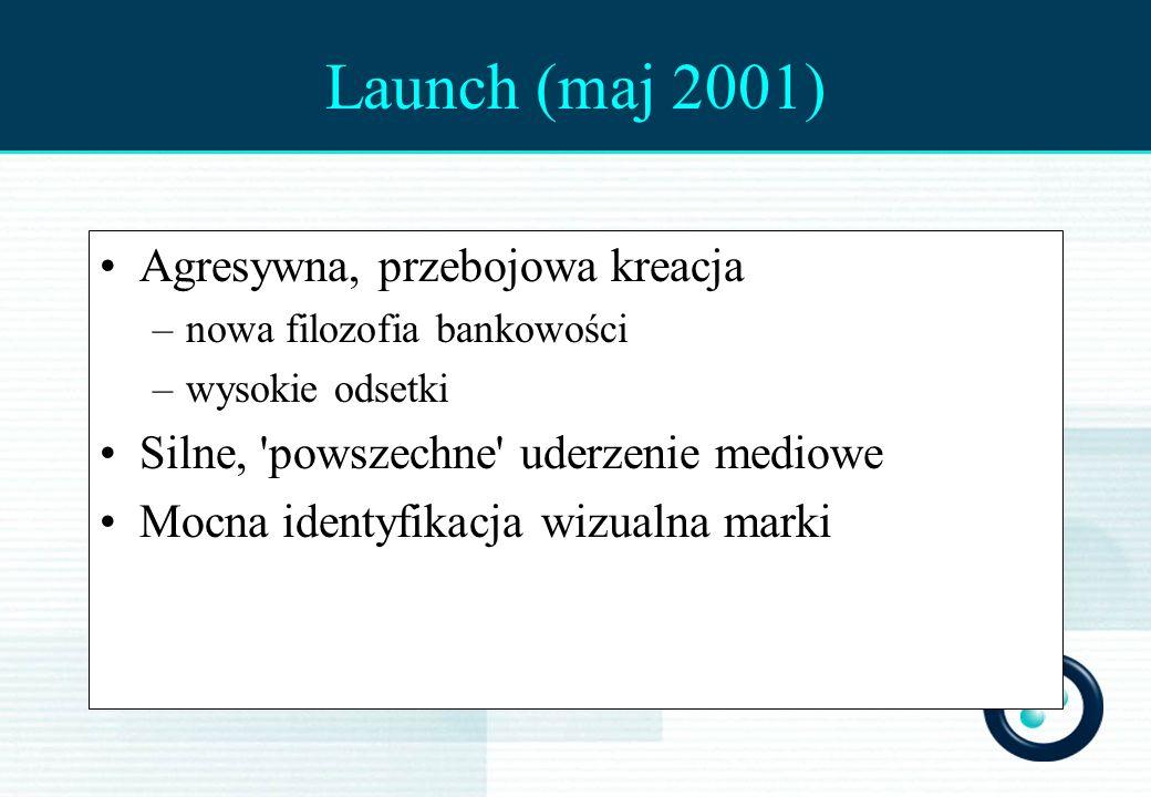 GfK Navigator* Strategic U&A Agresywna, przebojowa kreacja –nowa filozofia bankowości –wysokie odsetki Silne, powszechne uderzenie mediowe Mocna identyfikacja wizualna marki Launch (maj 2001)