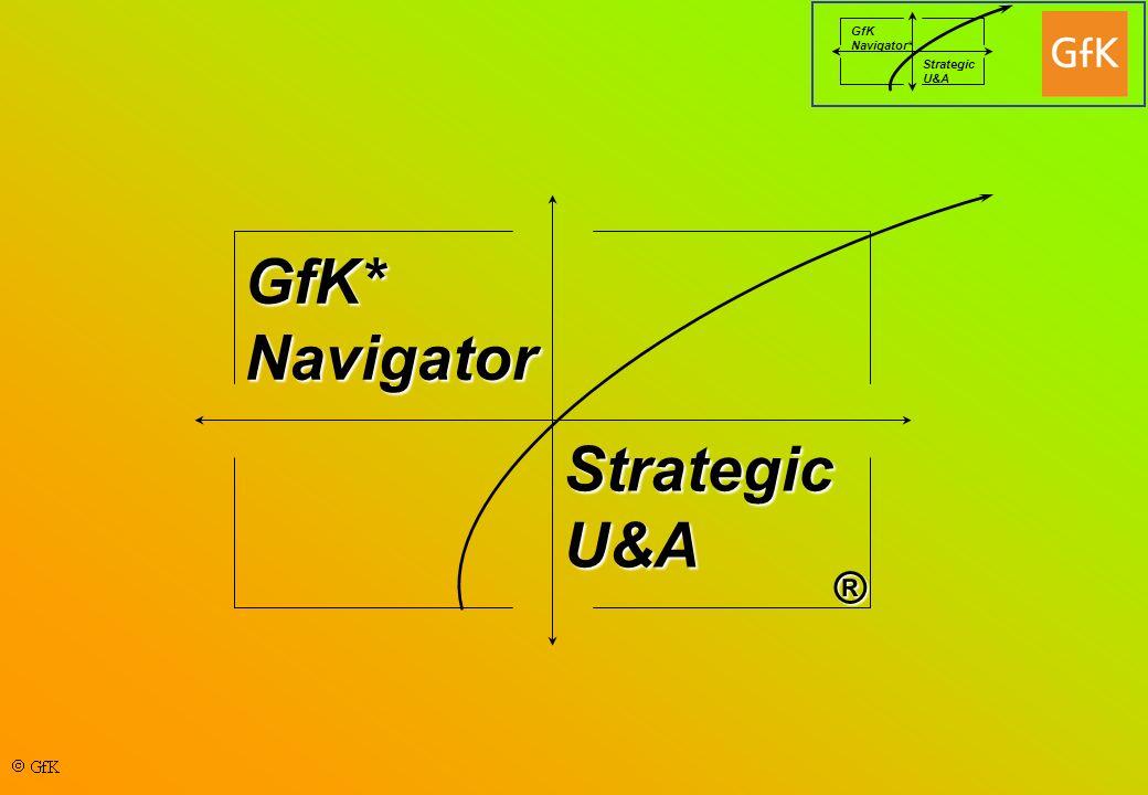 GfK Navigator* Strategic U&A GfK*Navigator StrategicU&A ®