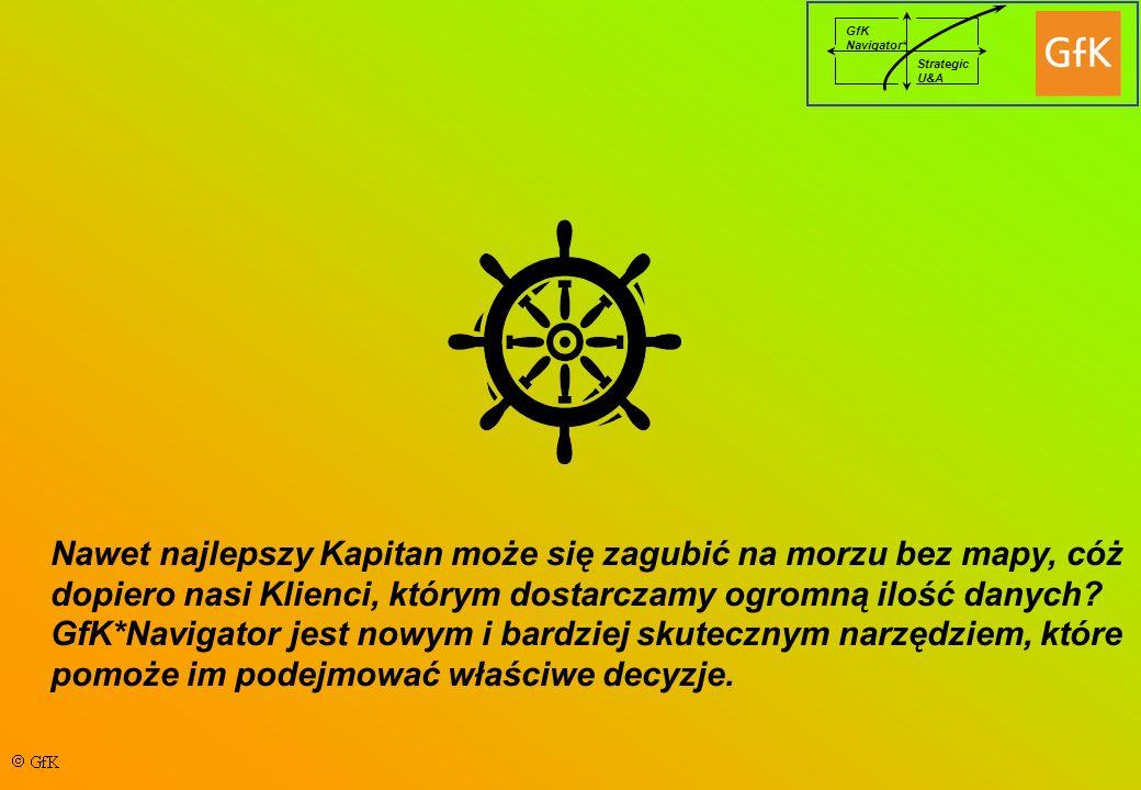 GfK Navigator* Strategic U&A Nawet najlepszy Kapitan może się zagubić na morzu bez mapy, cóż dopiero nasi Klienci, którym dostarczamy ogromną ilość da