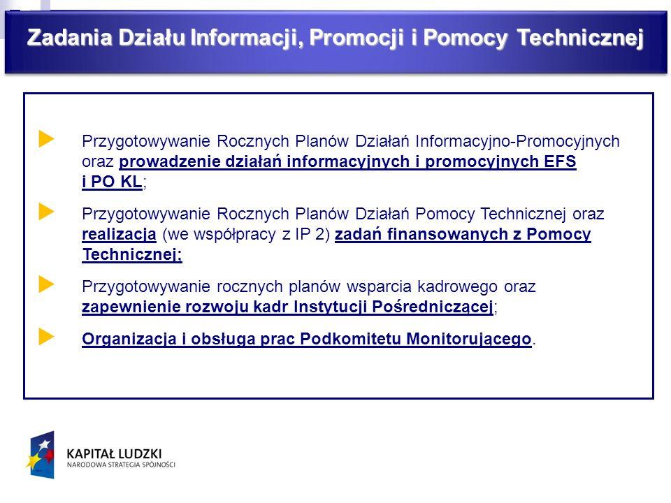 Zadania Działu Informacji, Promocji i Pomocy Technicznej Przygotowywanie Rocznych Planów Działań Informacyjno-Promocyjnych oraz prowadzenie działań informacyjnych i promocyjnych EFS i PO KL; Przygotowywanie Rocznych Planów Działań Pomocy Technicznej oraz realizacja (we współpracy z IP 2) zadań finansowanych z Pomocy Technicznej; Przygotowywanie rocznych planów wsparcia kadrowego oraz zapewnienie rozwoju kadr Instytucji Pośredniczącej; Organizacja i obsługa prac Podkomitetu Monitorującego.