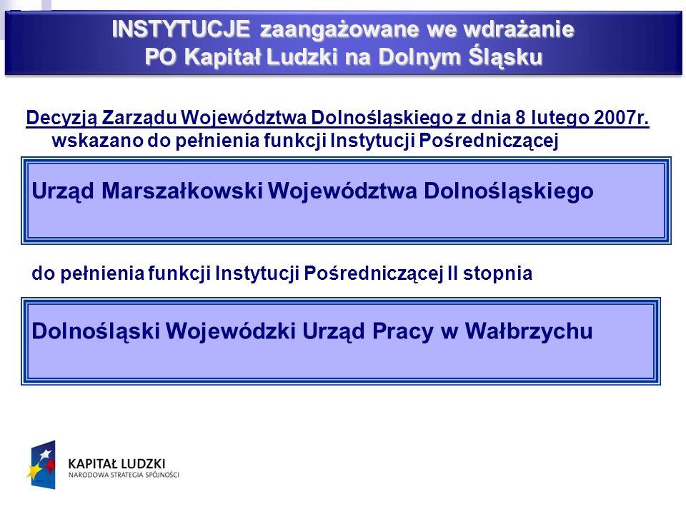 Urząd Marszałkowski Województwa Dolnośląskiego do pełnienia funkcji Instytucji Pośredniczącej II stopnia Dolnośląski Wojewódzki Urząd Pracy w Wałbrzychu INSTYTUCJE zaangażowane we wdrażanie PO Kapitał Ludzki na Dolnym Śląsku Decyzją Zarządu Województwa Dolnośląskiego z dnia 8 lutego 2007r.