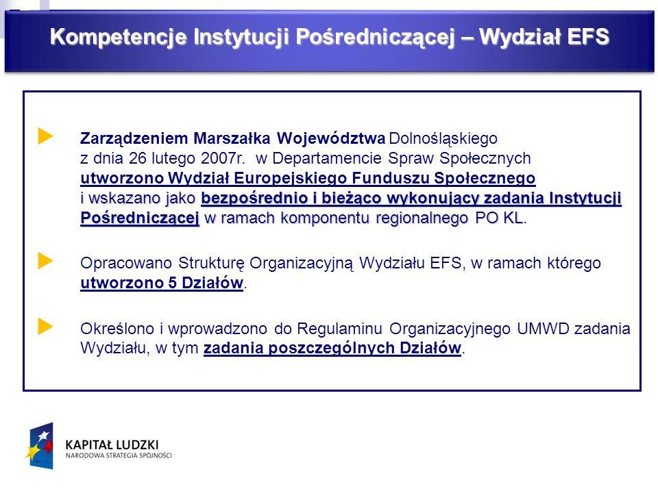 i wskazano jako bezpośrednio i bieżąco wykonujący zadania Instytucji Pośredniczącej w ramach komponentu regionalnego PO KL Zarządzeniem Marszałka Województwa Dolnośląskiego z dnia 26 lutego 2007r.