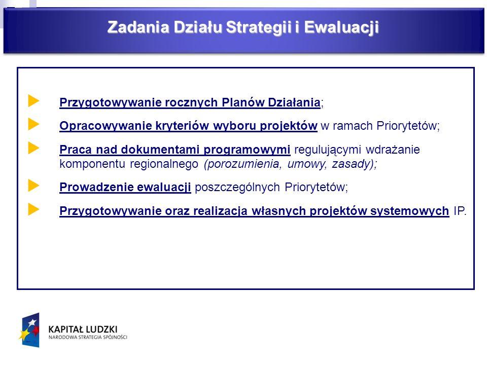 Zadania Działu Strategii i Ewaluacji Przygotowywanie rocznych Planów Działania; Opracowywanie kryteriów wyboru projektów w ramach Priorytetów; Praca n