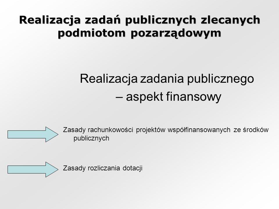 Realizacja zadań publicznych zlecanych podmiotom pozarządowym Realizacja zadania publicznego – aspekt finansowy Zasady rachunkowości projektów współfinansowanych ze środków publicznych Zasady rozliczania dotacji