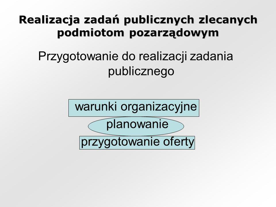 Realizacja zadań publicznych zlecanych podmiotom pozarządowym Warunki organizacyjne: Zasoby organizacyjne (siedziba, kadra etatowa, struktura organizacyjna) Infrastruktura techniczna (wyposażenie, śr.