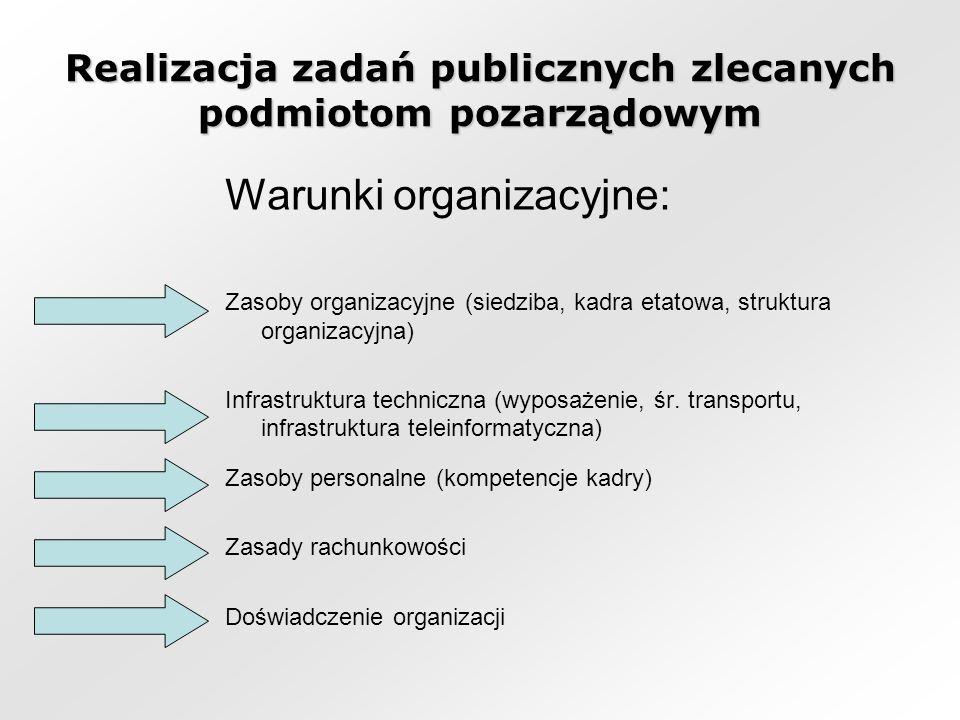 Realizacja zadań publicznych zlecanych podmiotom pozarządowym Zleceniobiorca ma obowiązek prowadzenia wyodrębnionej ewidencji księgowej środków dotacji w sposób zapewniający identyfikację poszczególnych operacji.