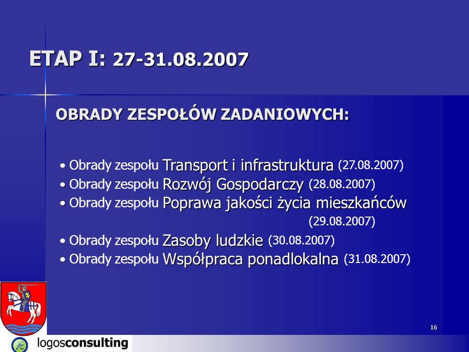 16 ETAP I: 27-31.08.2007 Transport i infrastruktura Obrady zespołu Transport i infrastruktura (27.08.2007) Rozwój Gospodarczy Obrady zespołu Rozwój Go