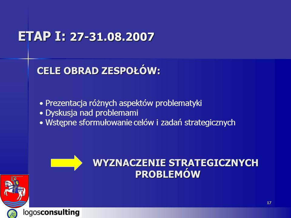 17 ETAP I: 27-31.08.2007 CELE OBRAD ZESPOŁÓW: Prezentacja różnych aspektów problematyki Dyskusja nad problemami Wstępne sformułowanie celów i zadań strategicznych WYZNACZENIE STRATEGICZNYCH PROBLEMÓW PROBLEMÓW