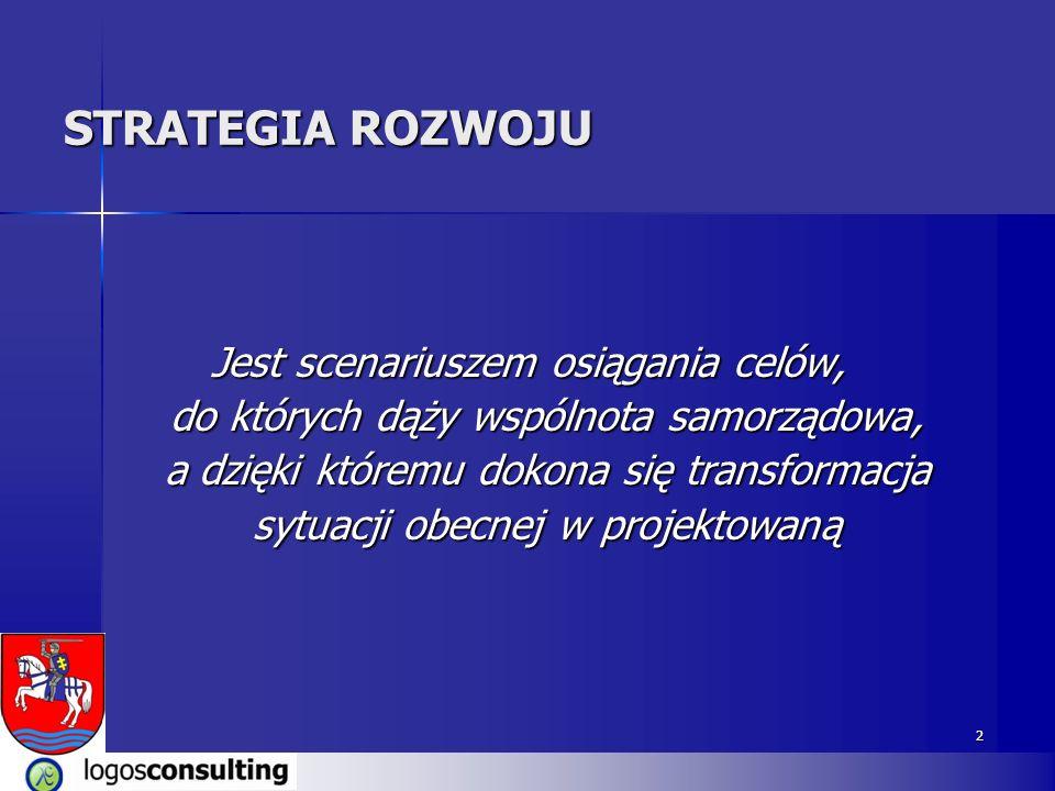 2 STRATEGIA ROZWOJU Jest scenariuszem osiągania celów, do których dąży wspólnota samorządowa, do których dąży wspólnota samorządowa, a dzięki któremu dokona się transformacja a dzięki któremu dokona się transformacja sytuacji obecnej w projektowaną sytuacji obecnej w projektowaną