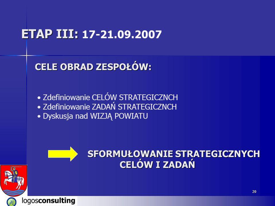 20 CELE OBRAD ZESPOŁÓW: Zdefiniowanie CELÓW STRATEGICZNCH Zdefiniowanie ZADAŃ STRATEGICZNCH Dyskusja nad WIZJĄ POWIATU SFORMUŁOWANIE STRATEGICZNYCH CELÓW I ZADAŃ CELÓW I ZADAŃ ETAP III: ETAP III: 17-21.09.2007