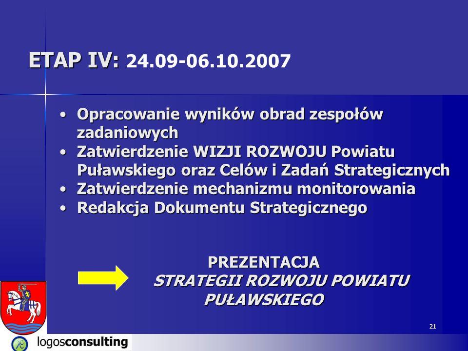 21 ETAP IV: ETAP IV: 24.09-06.10.2007 Opracowanie wyników obrad zespołów zadaniowychOpracowanie wyników obrad zespołów zadaniowych Zatwierdzenie WIZJI ROZWOJU Powiatu Puławskiego oraz Celów i Zadań StrategicznychZatwierdzenie WIZJI ROZWOJU Powiatu Puławskiego oraz Celów i Zadań Strategicznych Zatwierdzenie mechanizmu monitorowaniaZatwierdzenie mechanizmu monitorowania Redakcja Dokumentu StrategicznegoRedakcja Dokumentu Strategicznego PREZENTACJA PREZENTACJA STRATEGII ROZWOJU POWIATU PUŁAWSKIEGO PUŁAWSKIEGO