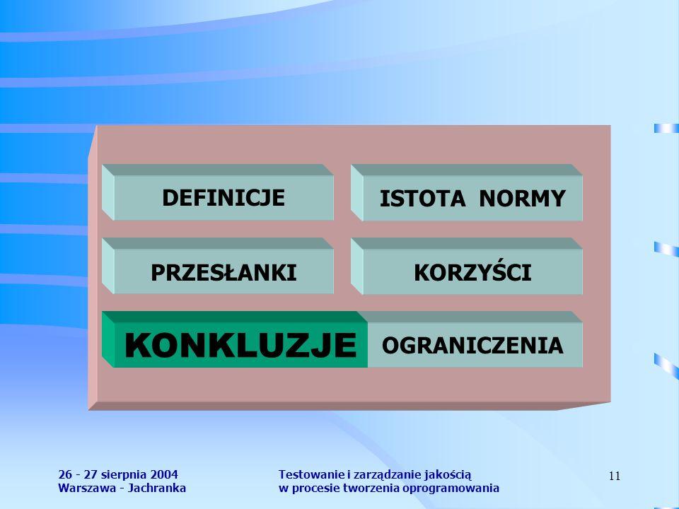 26 - 27 sierpnia 2004 Warszawa - Jachranka Testowanie i zarządzanie jakością w procesie tworzenia oprogramowania 11 DEFINICJEISTOTA NORMY KORZYŚCIPRZESŁANKI OGRANICZENIA KONKLUZJE