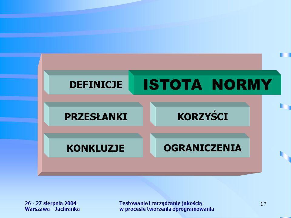 26 - 27 sierpnia 2004 Warszawa - Jachranka Testowanie i zarządzanie jakością w procesie tworzenia oprogramowania 17 DEFINICJE ISTOTA NORMY KORZYŚCIPRZESŁANKI OGRANICZENIAKONKLUZJE