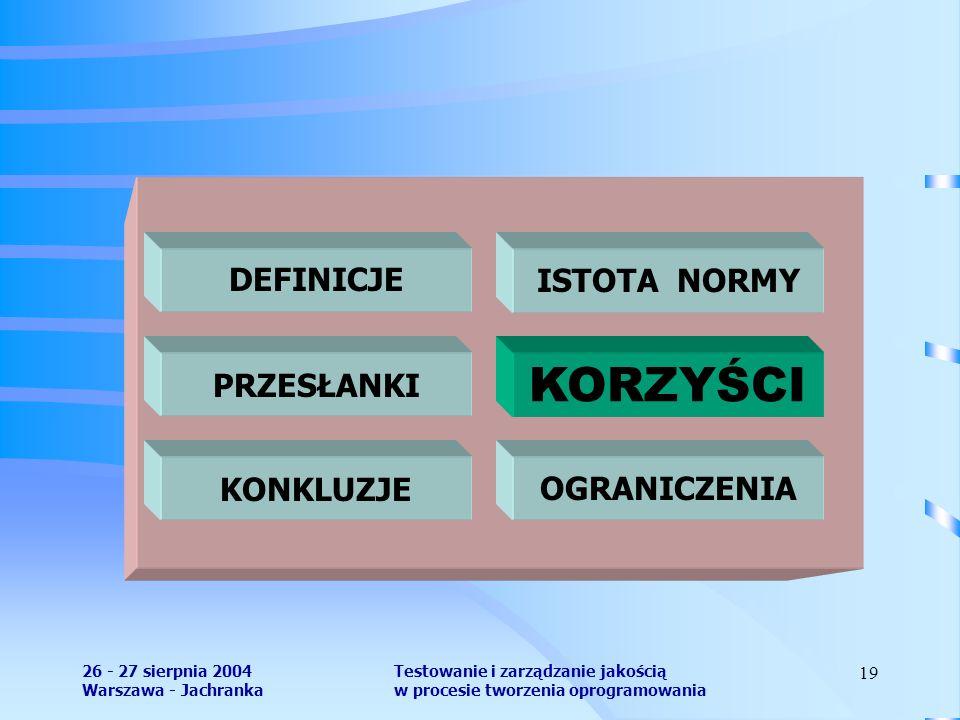 26 - 27 sierpnia 2004 Warszawa - Jachranka Testowanie i zarządzanie jakością w procesie tworzenia oprogramowania 19 DEFINICJEISTOTA NORMY KORZYŚCI PRZESŁANKI OGRANICZENIAKONKLUZJE