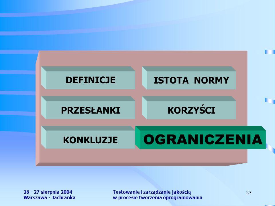 26 - 27 sierpnia 2004 Warszawa - Jachranka Testowanie i zarządzanie jakością w procesie tworzenia oprogramowania 23 DEFINICJEISTOTA NORMY KORZYŚCIPRZESŁANKI OGRANICZENIA KONKLUZJE