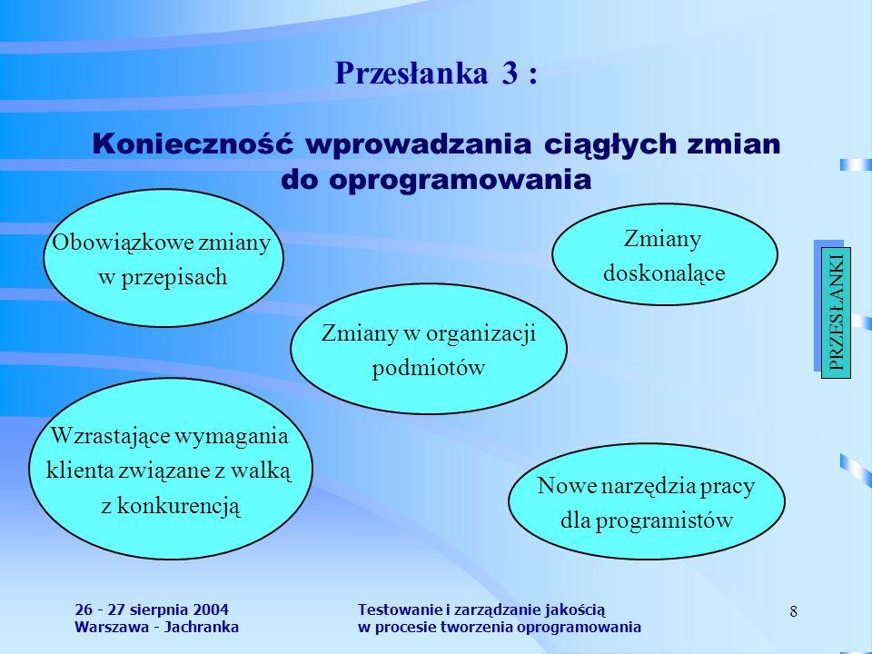 26 - 27 sierpnia 2004 Warszawa - Jachranka Testowanie i zarządzanie jakością w procesie tworzenia oprogramowania 8 Przesłanka 3 : Konieczność wprowadzania ciągłych zmian do oprogramowania Obowiązkowe zmiany w przepisach Zmiany w organizacji podmiotów Wzrastające wymagania klienta związane z walką z konkurencją Zmiany doskonalące Nowe narzędzia pracy dla programistów PRZESŁANKI