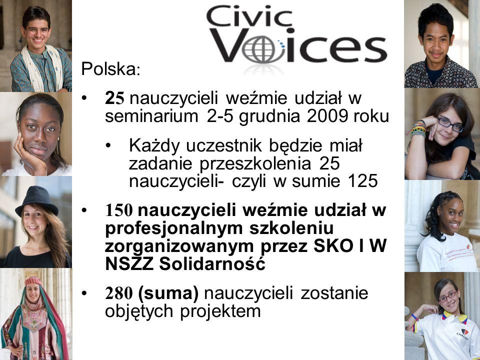 5 Polska: 25 nauczycieli weźmie udział w seminarium 2-5 grudnia 2009 roku Każdy uczestnik będzie miał zadanie przeszkolenia 25 nauczycieli- czyli w sumie 125 150 nauczycieli weźmie udział w profesjonalnym szkoleniu zorganizowanym przez SKO I W NSZZ Solidarność 280 (suma) nauczycieli zostanie objętych projektem