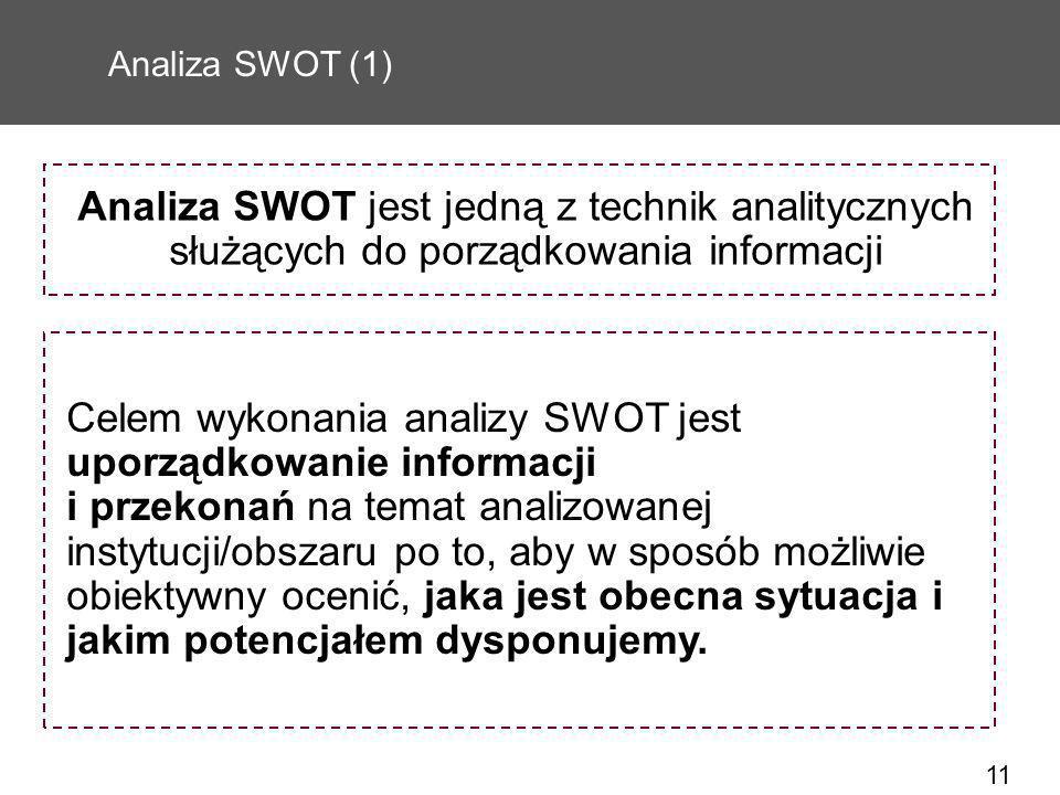 11 Analiza SWOT (1) Celem wykonania analizy SWOT jest uporządkowanie informacji i przekonań na temat analizowanej instytucji/obszaru po to, aby w spos