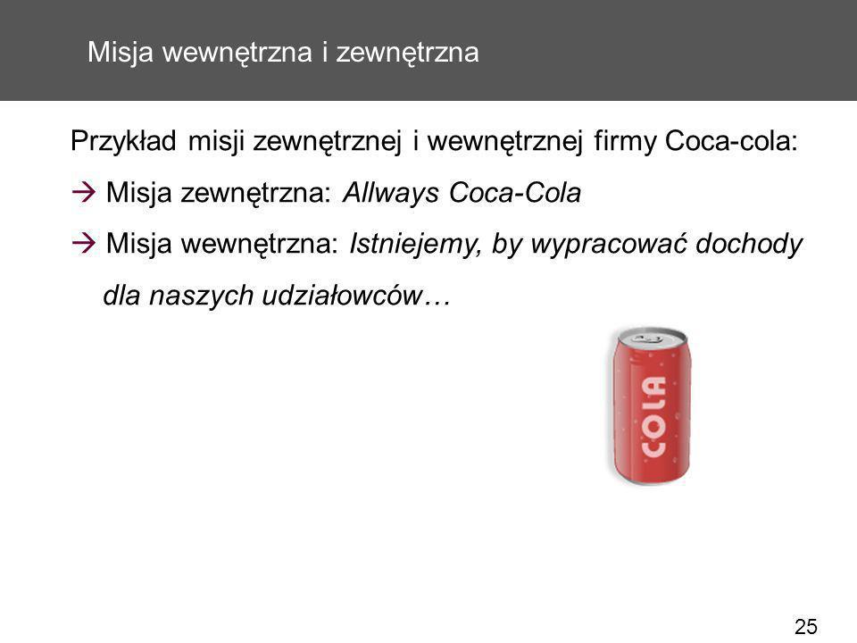 25 Misja wewnętrzna i zewnętrzna Przykład misji zewnętrznej i wewnętrznej firmy Coca-cola: Misja zewnętrzna: Allways Coca-Cola Misja wewnętrzna: Istni