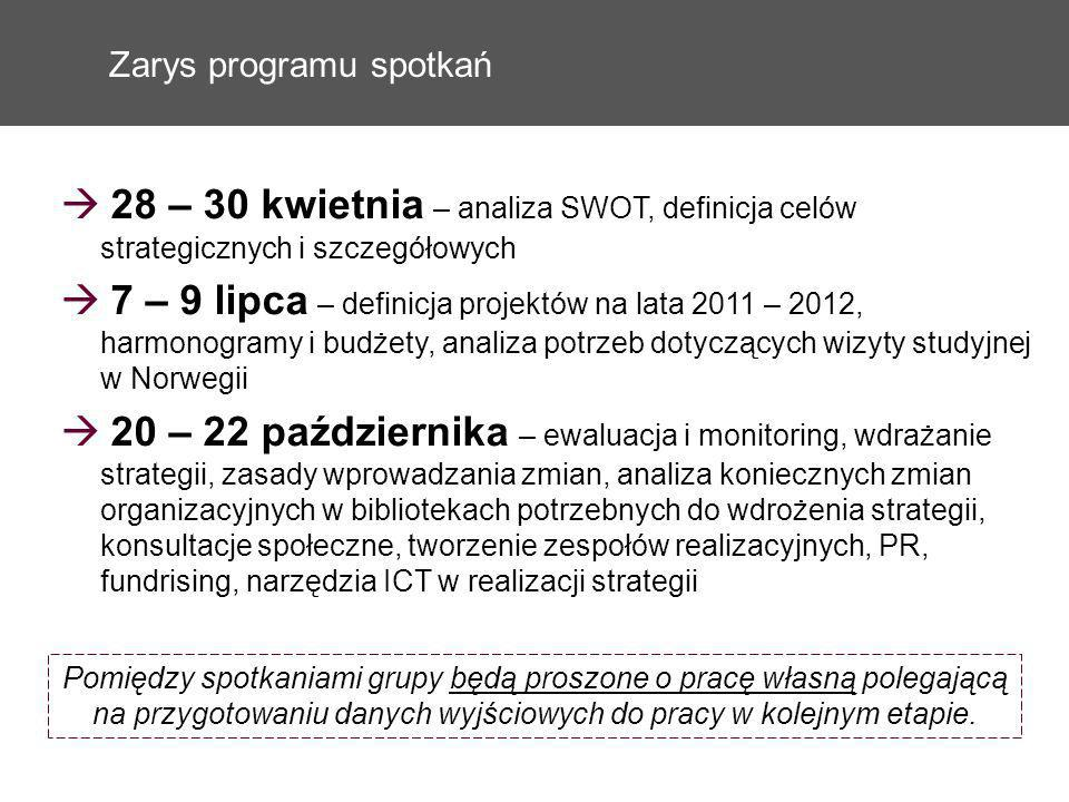 Zarys programu spotkań 28 – 30 kwietnia – analiza SWOT, definicja celów strategicznych i szczegółowych 7 – 9 lipca – definicja projektów na lata 2011