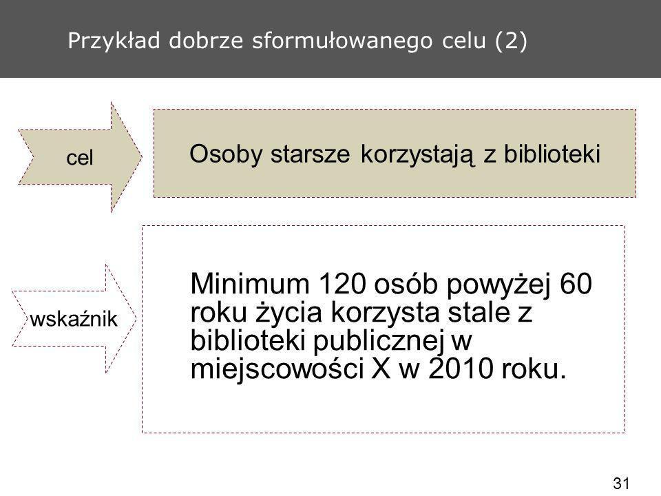31 Przykład dobrze sformułowanego celu (2) Osoby starsze korzystają z biblioteki Minimum 120 osób powyżej 60 roku życia korzysta stale z biblioteki pu
