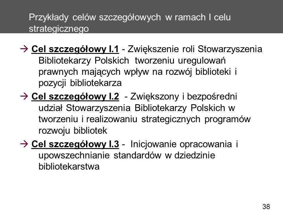 38 Przykłady celów szczegółowych w ramach I celu strategicznego Cel szczegółowy I.1 - Zwiększenie roli Stowarzyszenia Bibliotekarzy Polskich tworzeniu