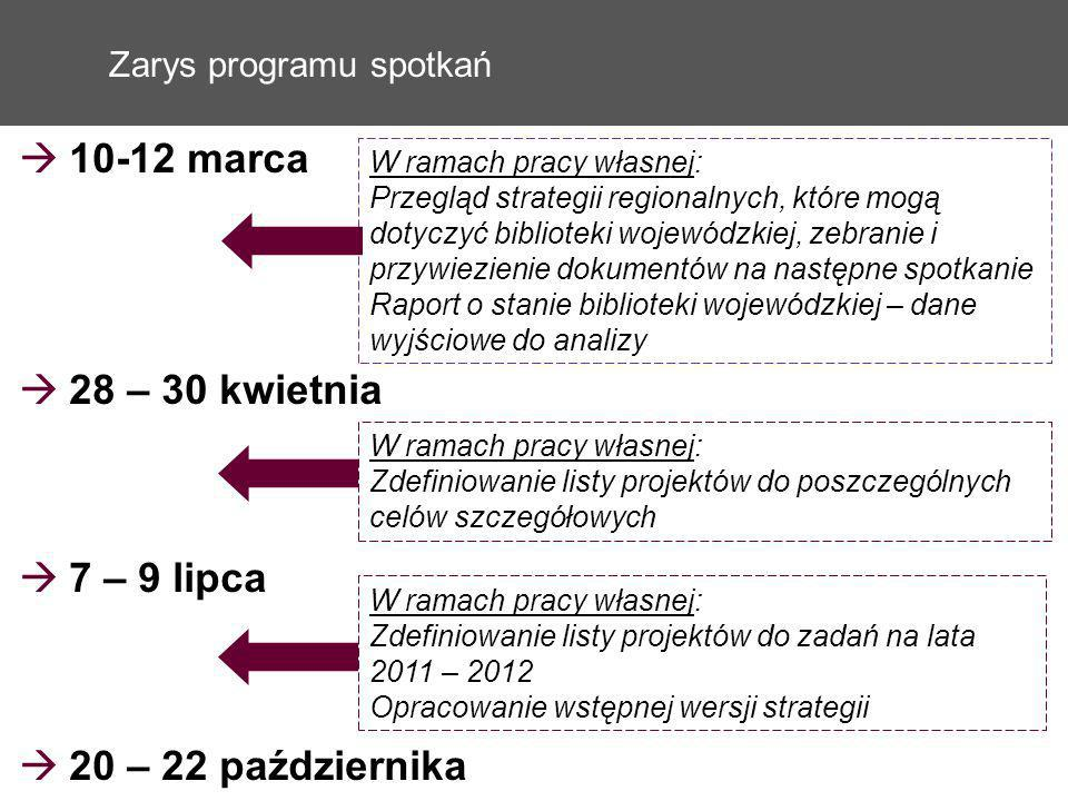 10-12 marca 28 – 30 kwietnia 7 – 9 lipca 20 – 22 października Zarys programu spotkań W ramach pracy własnej: Przegląd strategii regionalnych, które mo