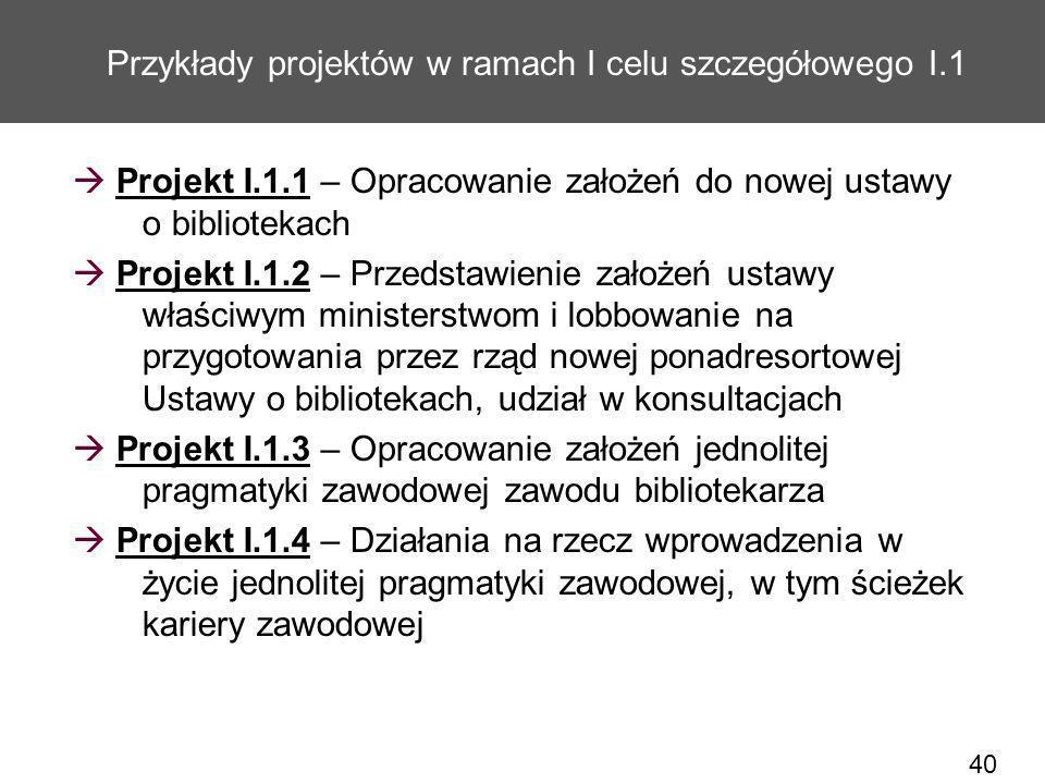 40 Przykłady projektów w ramach I celu szczegółowego I.1 Projekt I.1.1 – Opracowanie założeń do nowej ustawy o bibliotekach Projekt I.1.2 – Przedstawi
