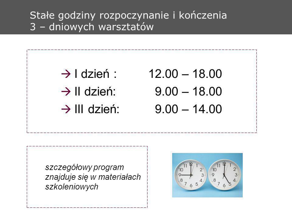 Stałe godziny rozpoczynanie i kończenia 3 – dniowych warsztatów I dzień :12.00 – 18.00 II dzień: 9.00 – 18.00 III dzień: 9.00 – 14.00 szczegółowy prog