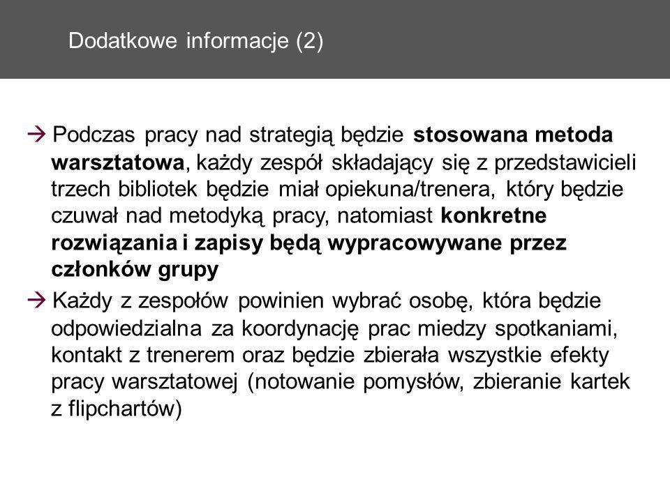 Dodatkowe informacje (2) Podczas pracy nad strategią będzie stosowana metoda warsztatowa, każdy zespół składający się z przedstawicieli trzech bibliot