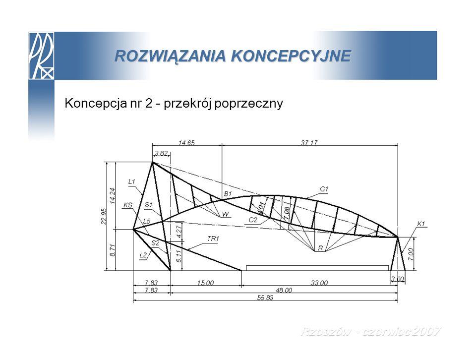 ROZWIĄZANIA KONCEPCYJNE Koncepcja nr 2 – przekrój poprzeczny Rzeszów - czerwiec 2007