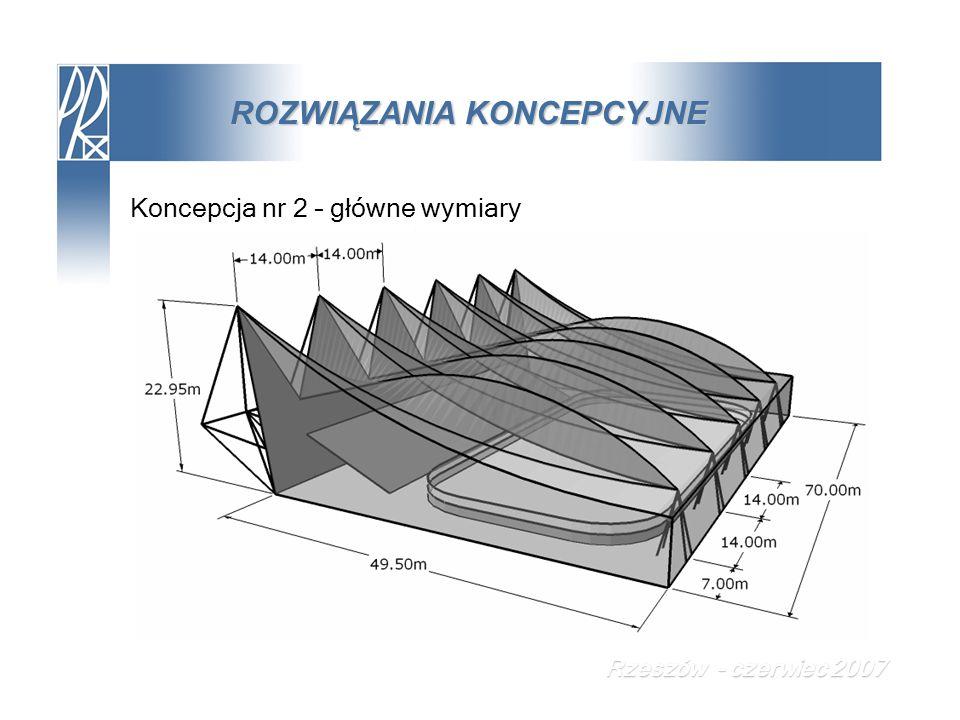 ROZWIĄZANIA KONCEPCYJNE Koncepcja nr 2 – główne wymiary Rzeszów - czerwiec 2007